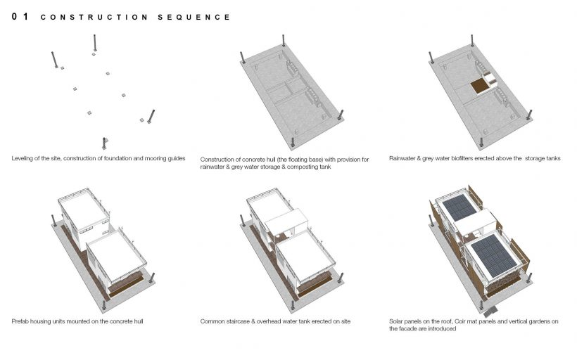 Build for Change – Buoyant Co-housing
