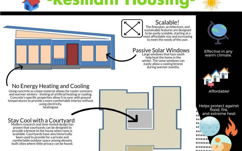 Resilient Homes
