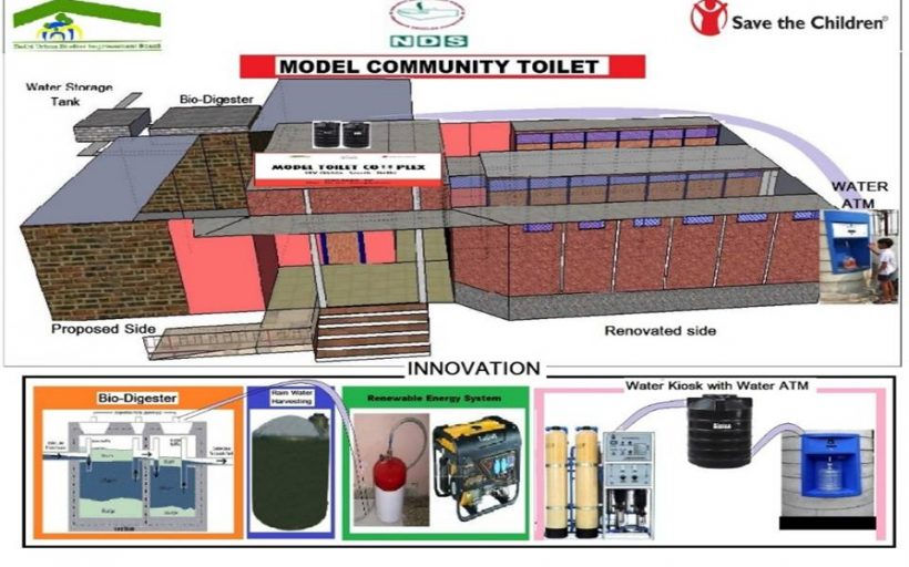 "Community based Sustainable Solution for Water & Sanitation through Integrated Technology-""For Urban poor with Dignity and improved accessibility""."