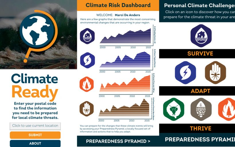 Are You Climate Ready? Oregon Human Climate Readiness Assessment Project