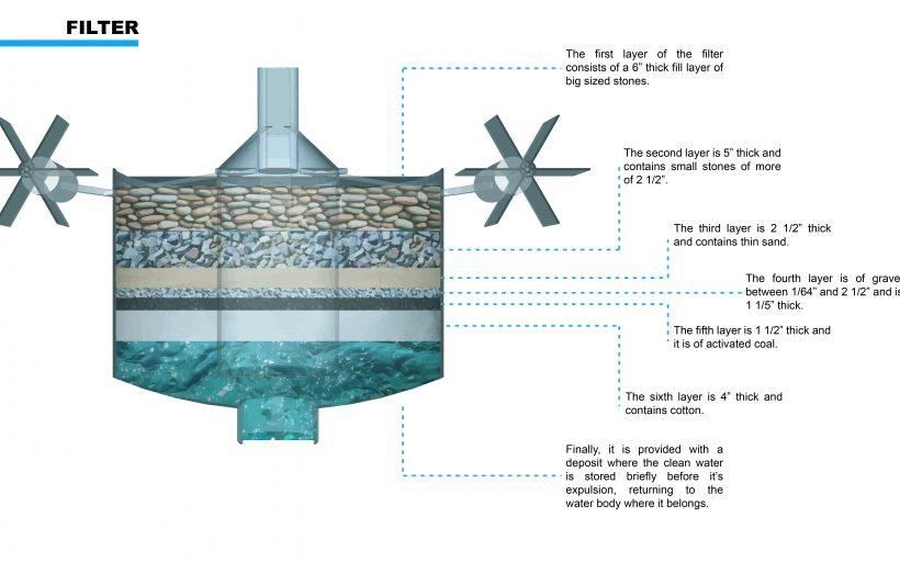 Revival Water
