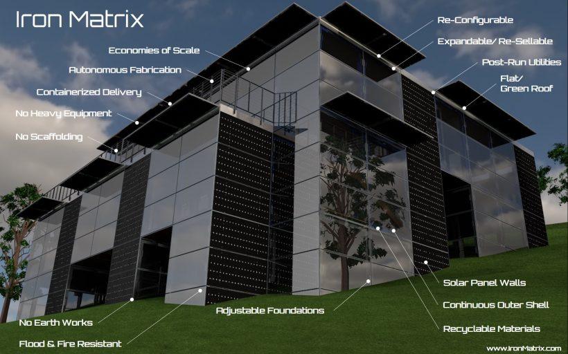 Iron Matrix – Clean Energy Housing