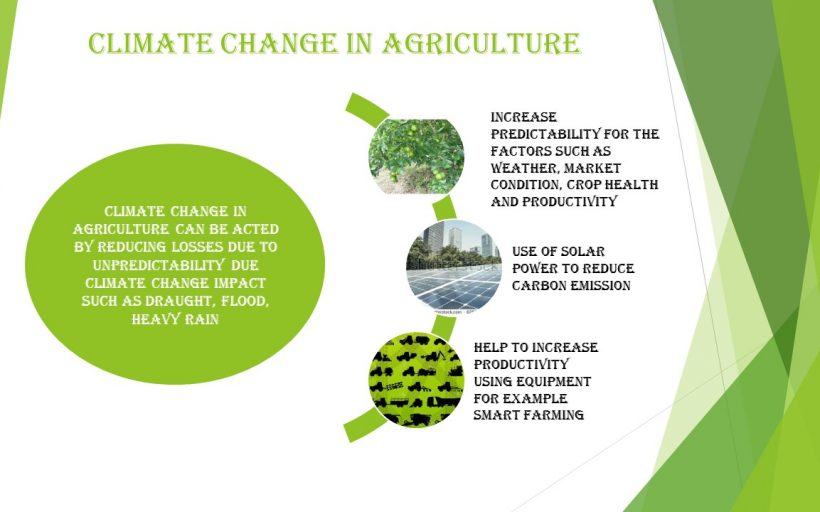 Increase Productivity and Profit in different Business Sectors which are impacted by Climate Change