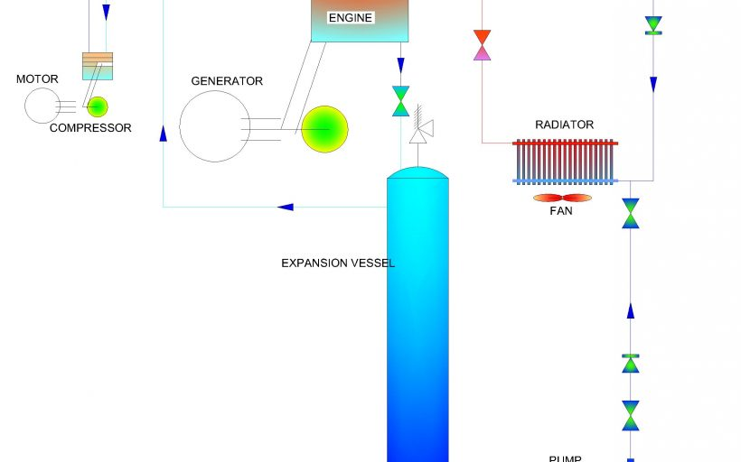 Renewable Heat Energy Engine