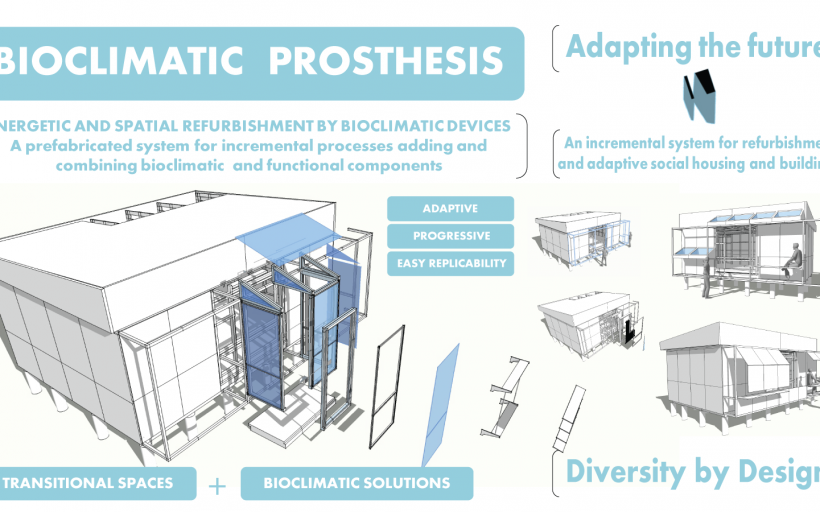 BIOCLIMATIC PROSTHESIS