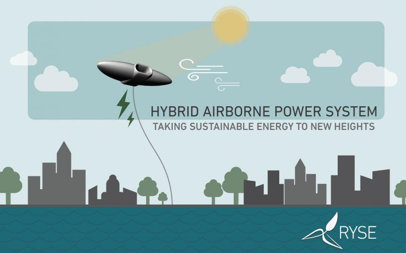 Hybrid Airborne Power System (HAPS)