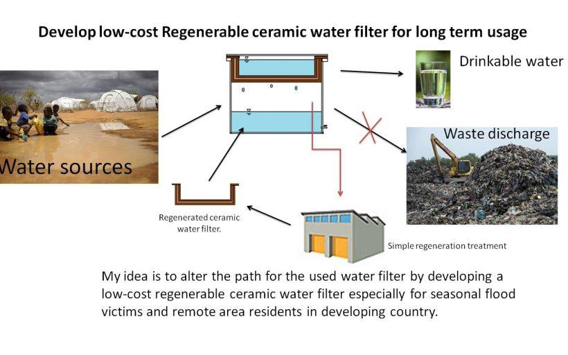 Low-cost Regenerable Ceramic Water Filter (LRC)